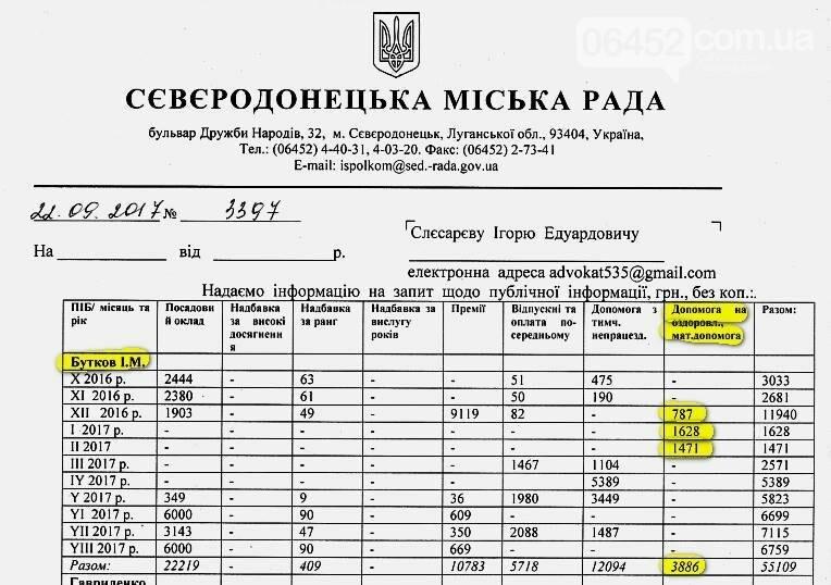 Миллионер Бутков оздоровился за счет бюджета (документы), фото-2