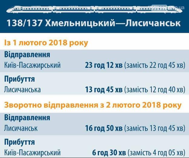 """С 1 февраля поезд """"Лисичанск-Киев-Хмельницкий"""" изменит свой график, фото-1"""
