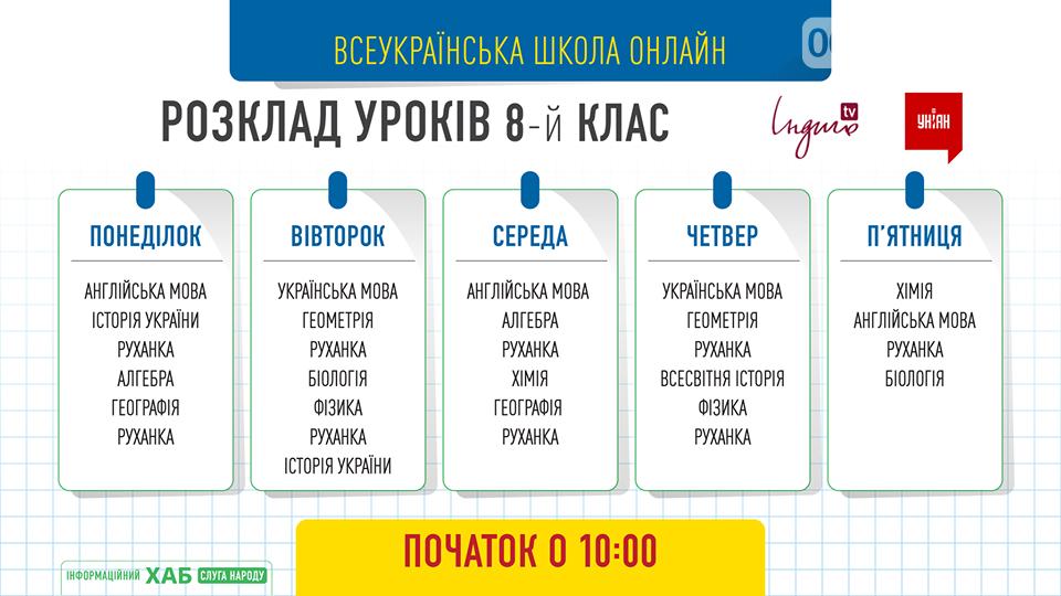 Сегодня в 10-00 стартует программа «Всеукраїнська школа онлайн», фото-4