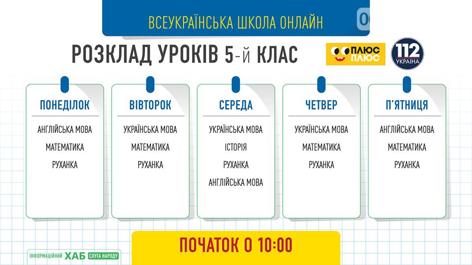 Сегодня в 10-00 стартует программа «Всеукраїнська школа онлайн», фото-1