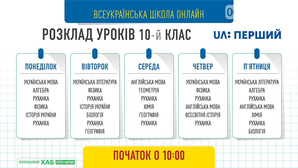 Сегодня в 10-00 стартует программа «Всеукраїнська школа онлайн», фото-6