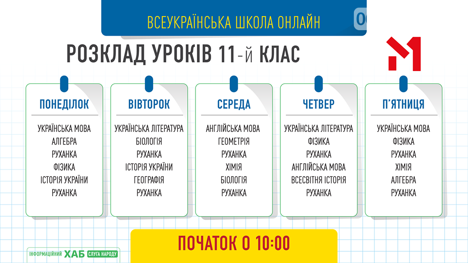 Сегодня в 10-00 стартует программа «Всеукраїнська школа онлайн», фото-7