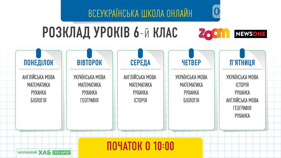 Сегодня в 10-00 стартует программа «Всеукраїнська школа онлайн», фото-2