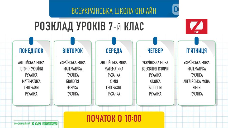 Сегодня в 10-00 стартует программа «Всеукраїнська школа онлайн», фото-3