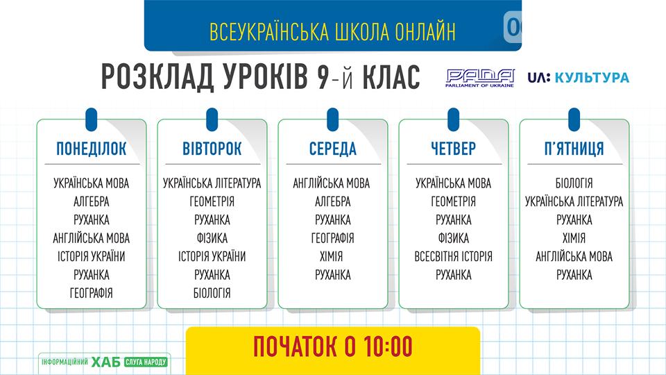 Сегодня в 10-00 стартует программа «Всеукраїнська школа онлайн», фото-5