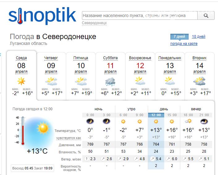 10 апреля в Северодонецке отключат отопление, фото-1