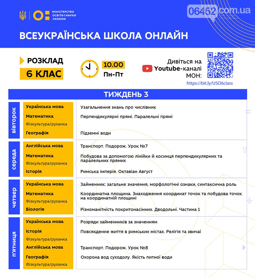 Всеукраинская школа онлайн - 3-я неделя обучения, фото-2