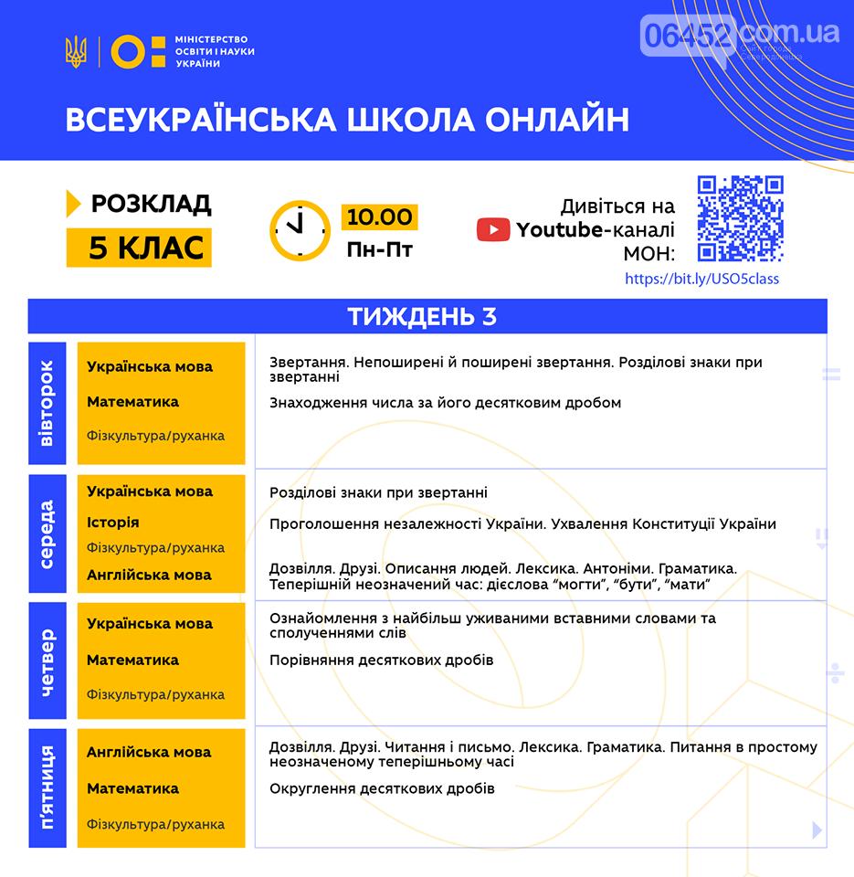 Всеукраинская школа онлайн - 3-я неделя обучения, фото-1