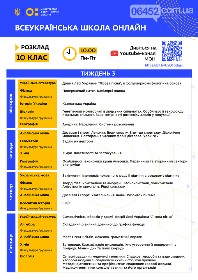 Всеукраинская школа онлайн - 3-я неделя обучения, фото-6