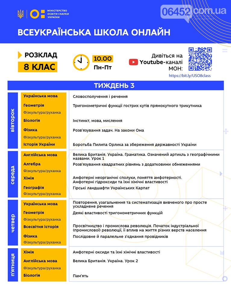 Всеукраинская школа онлайн - 3-я неделя обучения, фото-4