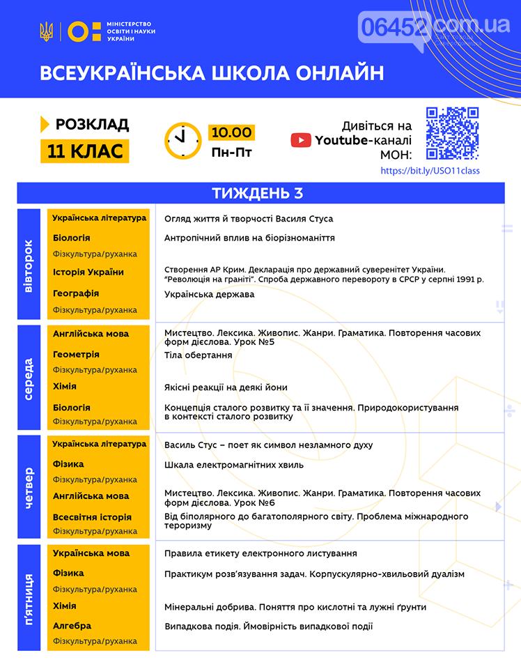 Всеукраинская школа онлайн - 3-я неделя обучения, фото-7