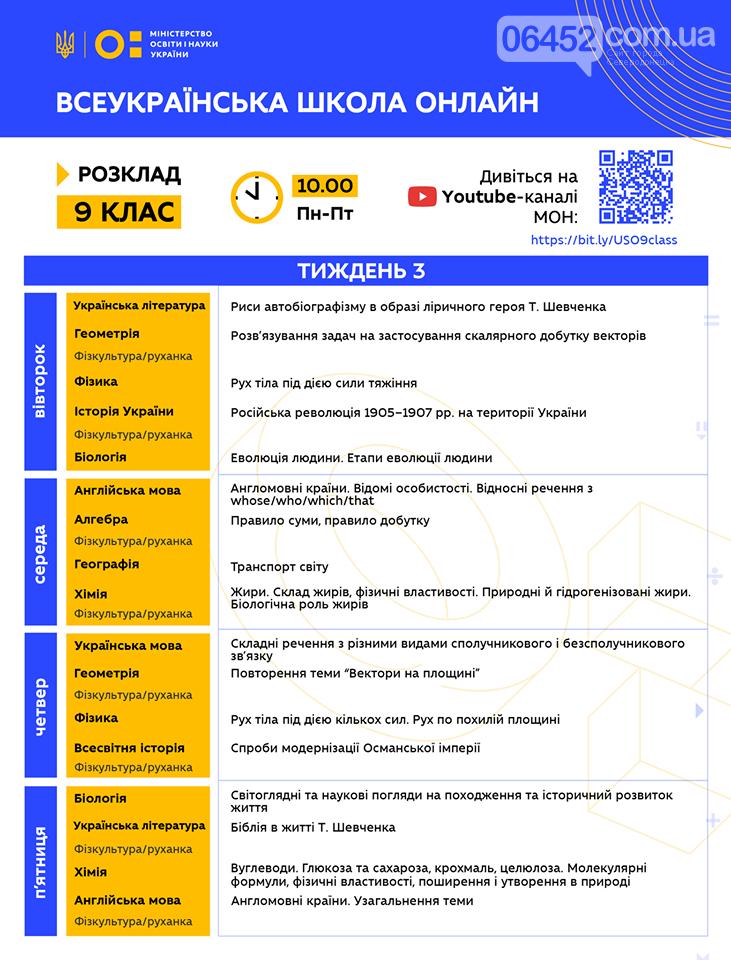 Всеукраинская школа онлайн - 3-я неделя обучения, фото-5
