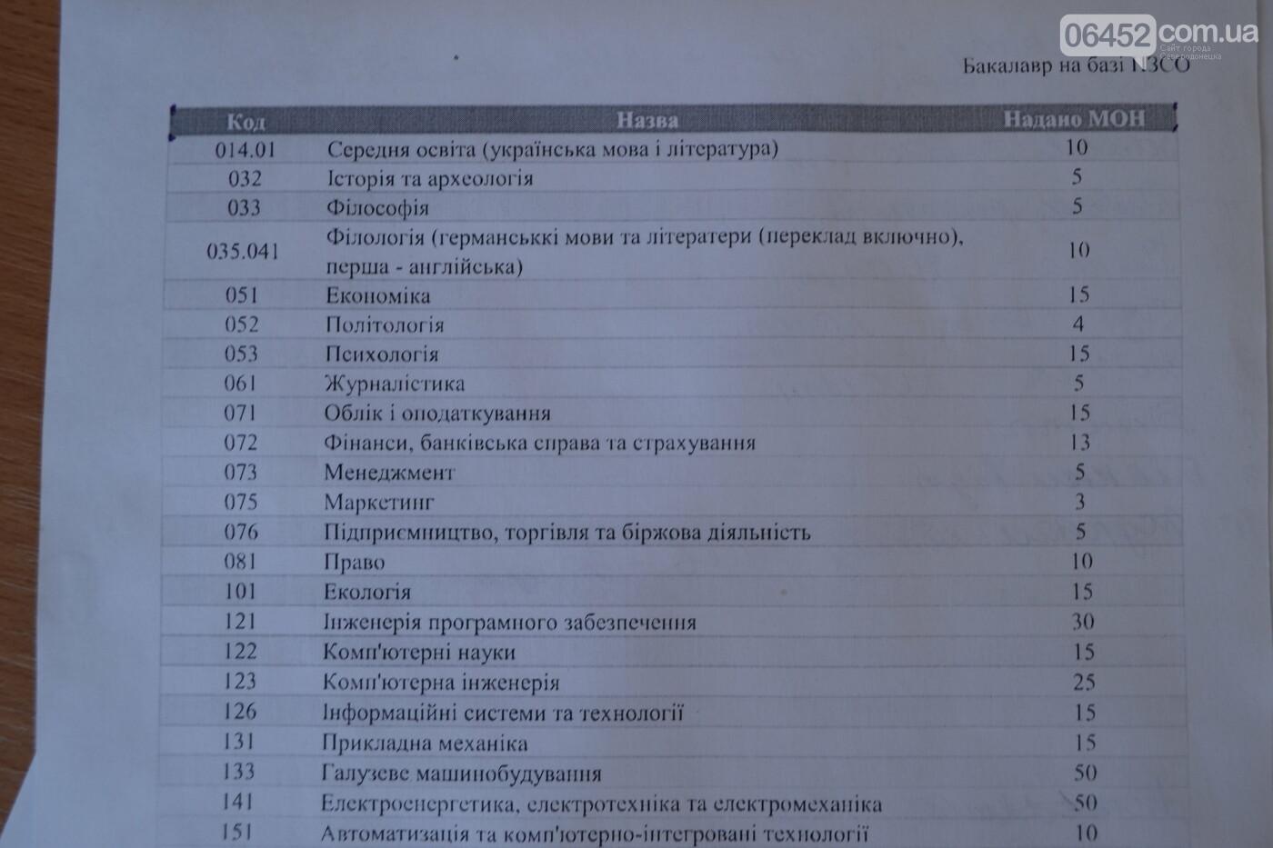 Профессия мечты: какие специальности выбирают абитуриенты в Северодонецке, фото-2
