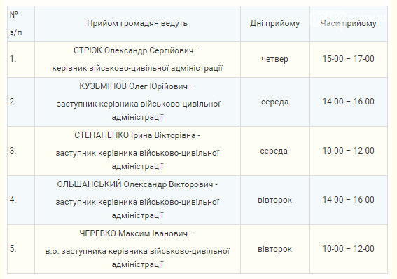Глава Северодонецкой ВГА будет принимать граждан по 2 часа в неделю , фото-1