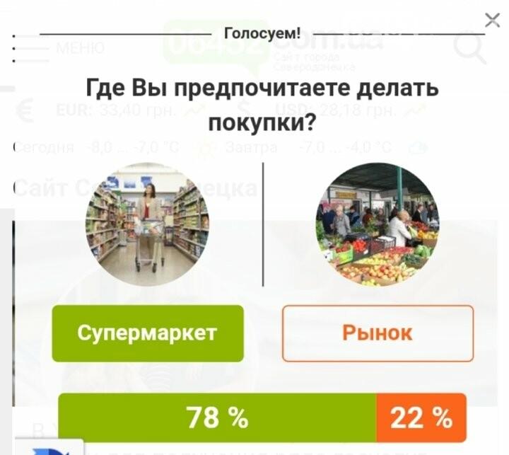 Супермаркет или рынок: где предпочитают делать покупки северодончане?, фото-1