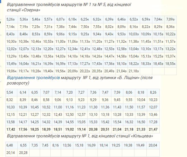 На пасхальные праздники в Северодонецке будет курсировать дополнительный троллейбус, фото-1