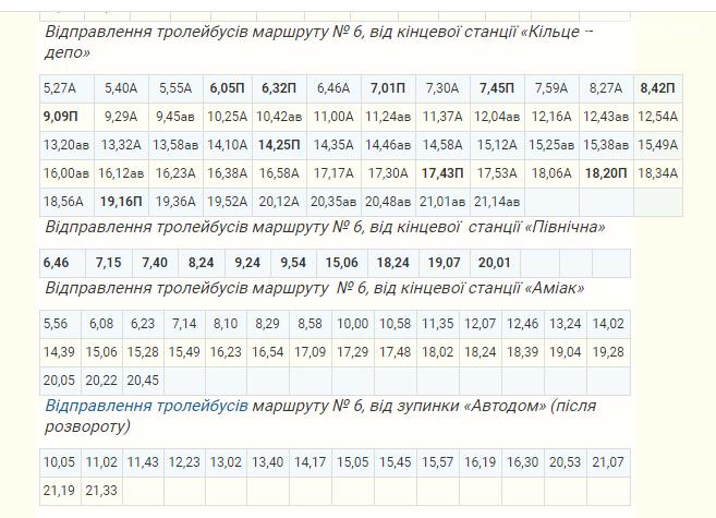 На пасхальные праздники в Северодонецке будет курсировать дополнительный троллейбус, фото-3