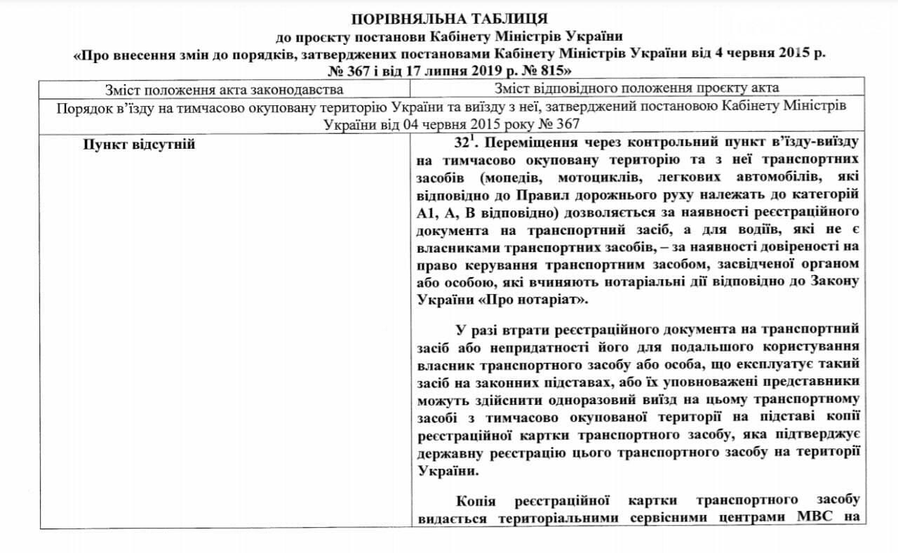 Жителям оккупированной Луганщины разрешили пересекать КПВВ на авто без техпаспорта, фото-1