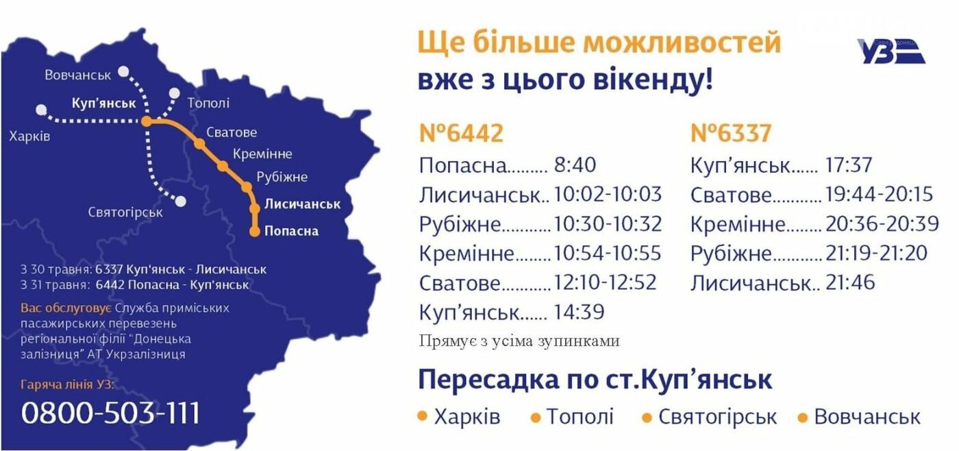 Маршрут пригородных поездов Лугащины продлен до Купянска, фото-1