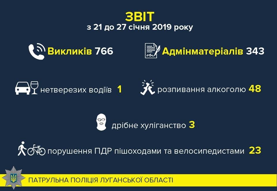 Пресс-служба полиции Луганской области информирует, фото-1