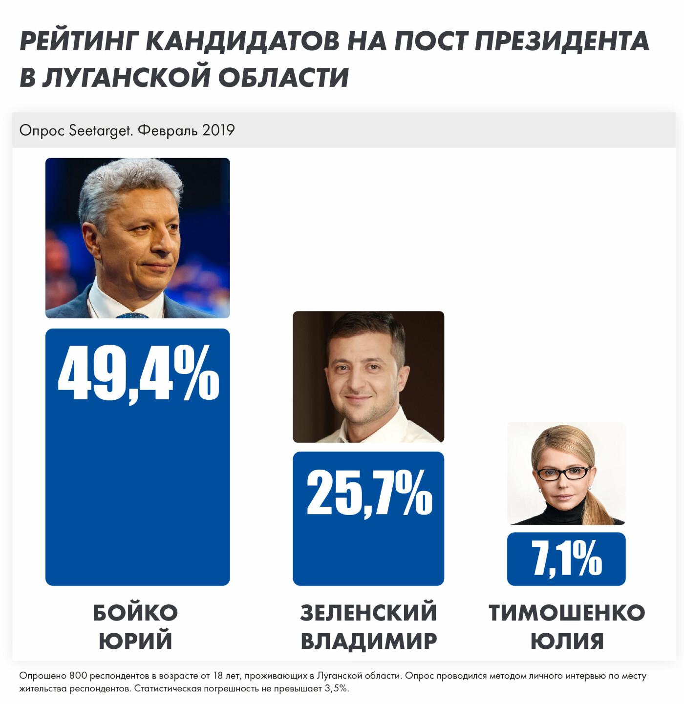 https://seetarget.com.ua/news/11.html