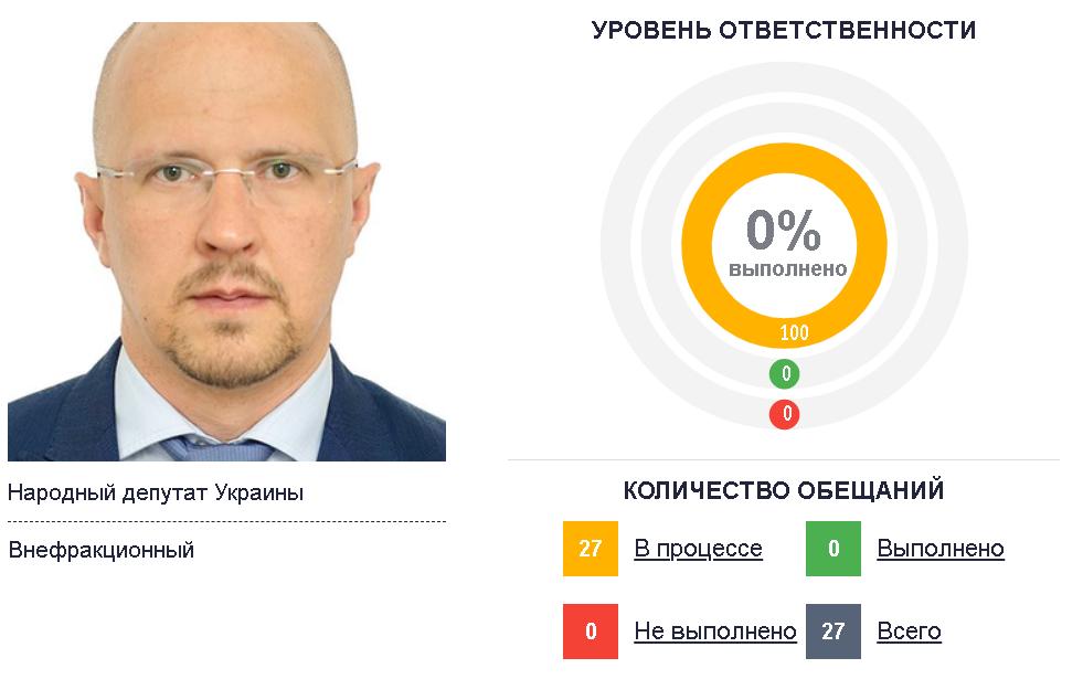 Вельможный Сергей Анатольевич