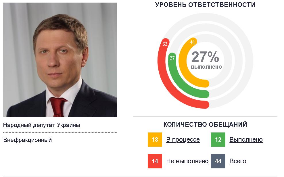 Шахов Сергей Владимирович