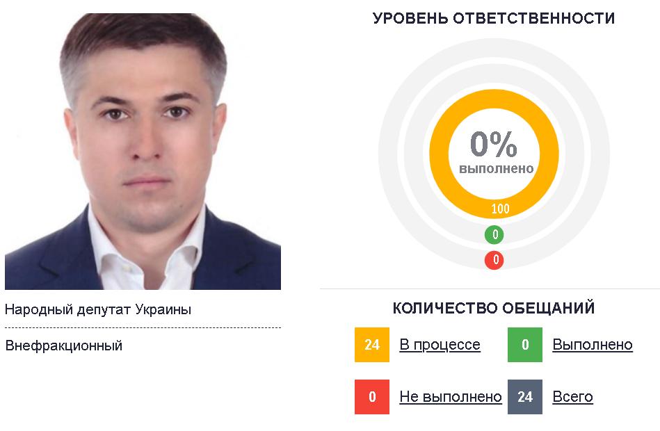 Сухов Александр Сергеевич