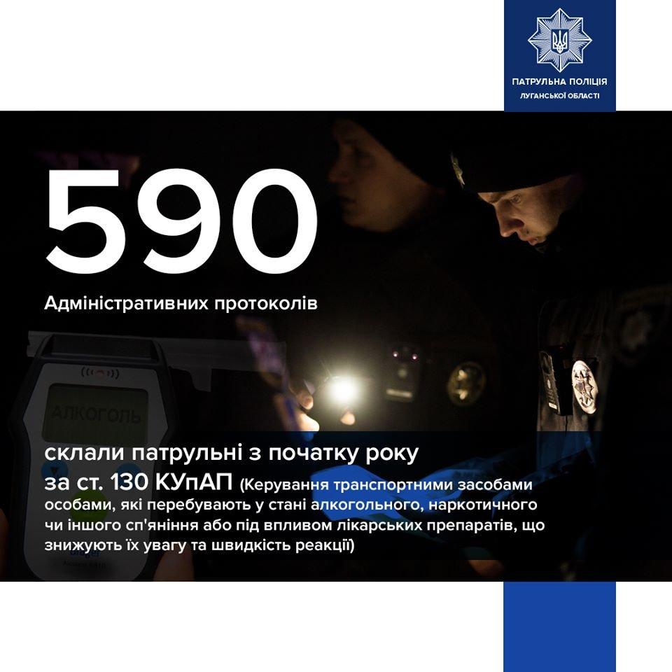 Почти 600 водителей Луганщины получили протоколы за езду в нетрезвом состоянии за 2019 год , фото-1