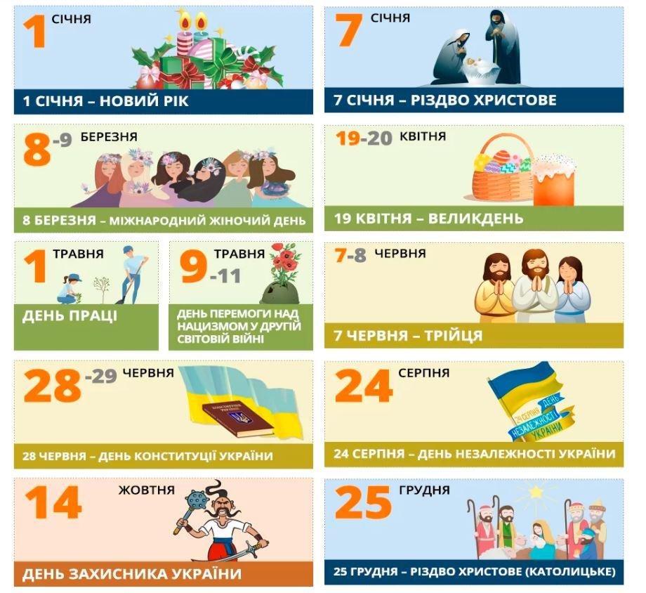 Календарь выходных\Факты