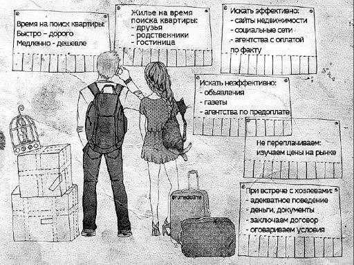 Снять квартиру в Северодонецке: сколько стоит и что входит в аренду, фото-1