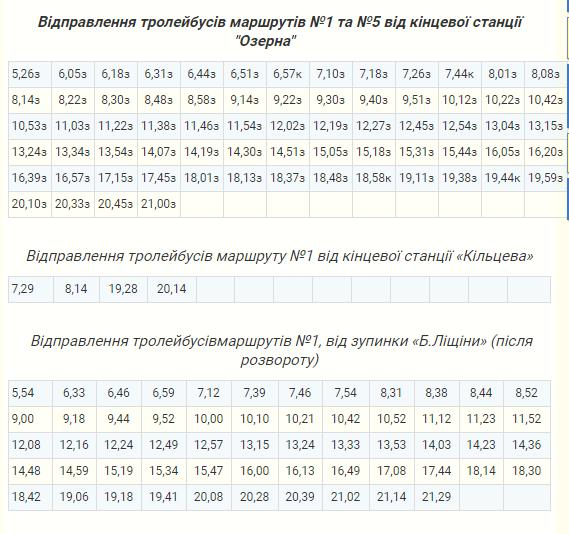 В Северодонецке меняется расписание движения троллейбусов, фото-1