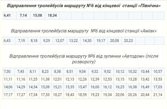 В Северодонецке меняется расписание движения троллейбусов, фото-3