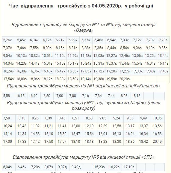 В Северодонецке меняется расписание движения троллейбусов, фото-4