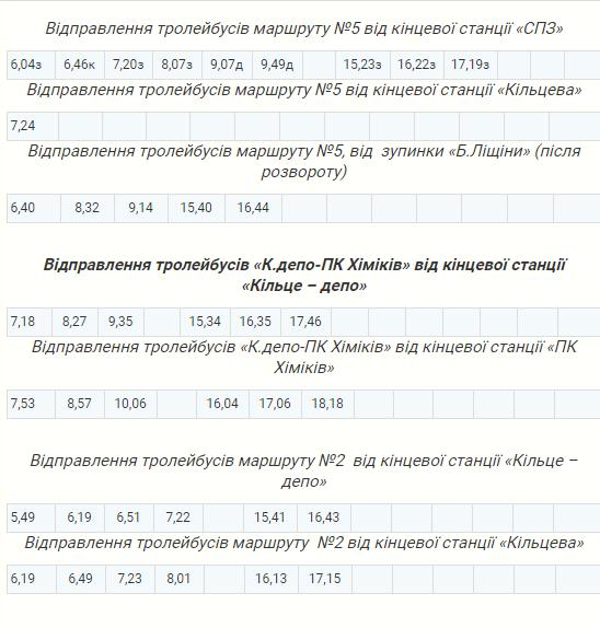 В Северодонецке меняется расписание движения троллейбусов, фото-5