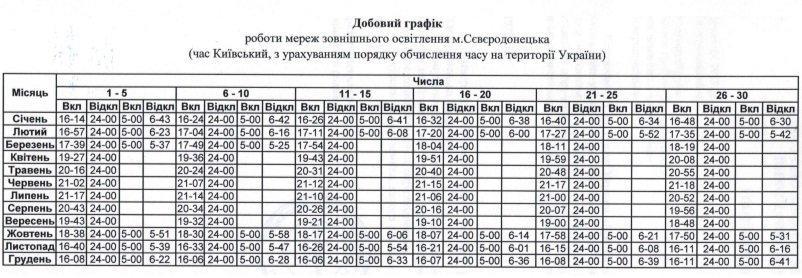 Опубликован суточный график работы сетей наружного освещения Северодонецка, фото-1
