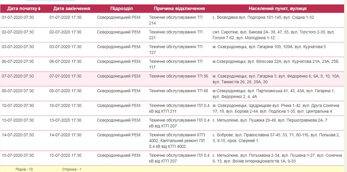 В Северодонецке ожидаются плановые отключения света, фото-1