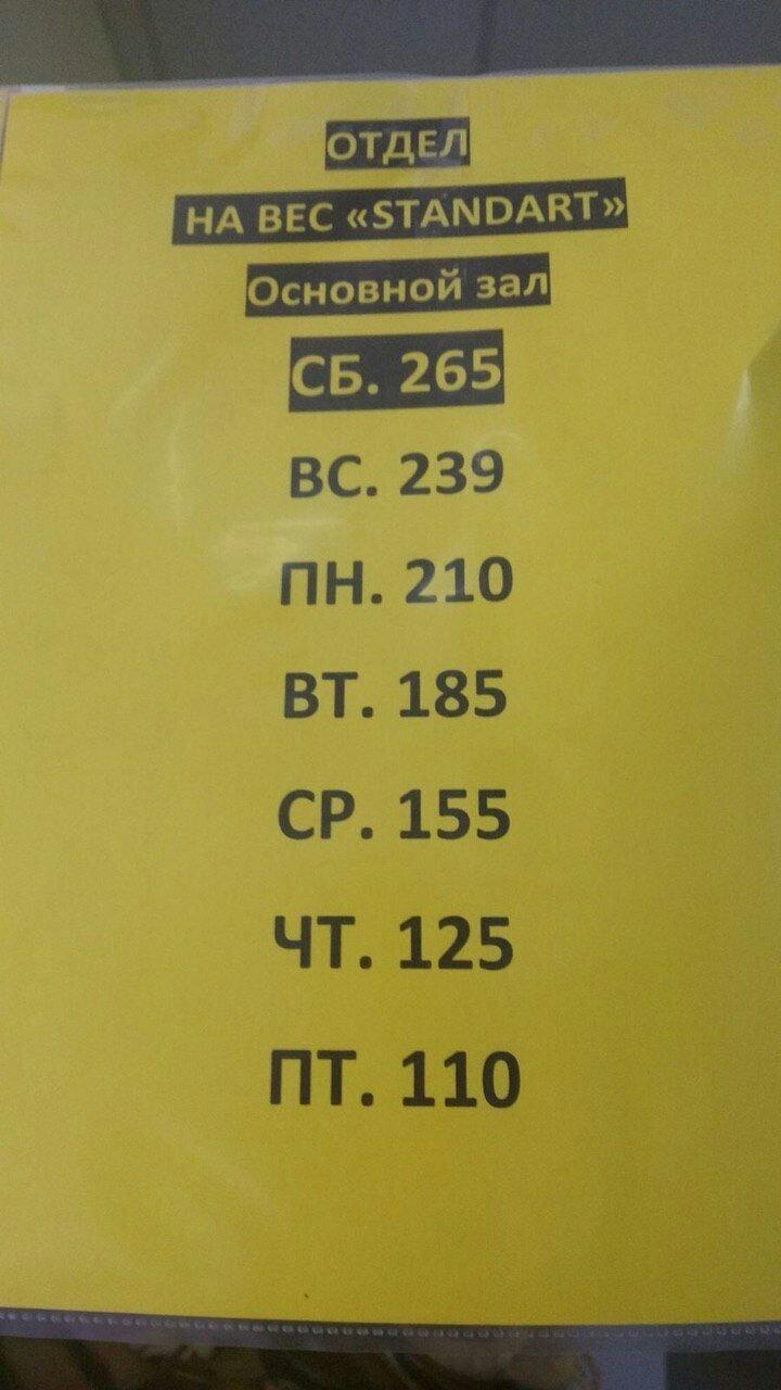 Время секонд хэнд: где найти дешевую брендовую одежду в Северодонецке , фото-9