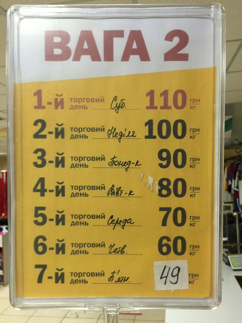 Время секонд хэнд: где найти дешевую брендовую одежду в Северодонецке , фото-2
