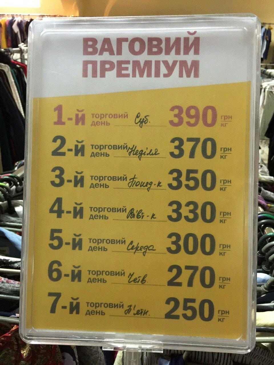 Время секонд хэнд: где найти дешевую брендовую одежду в Северодонецке , фото-3