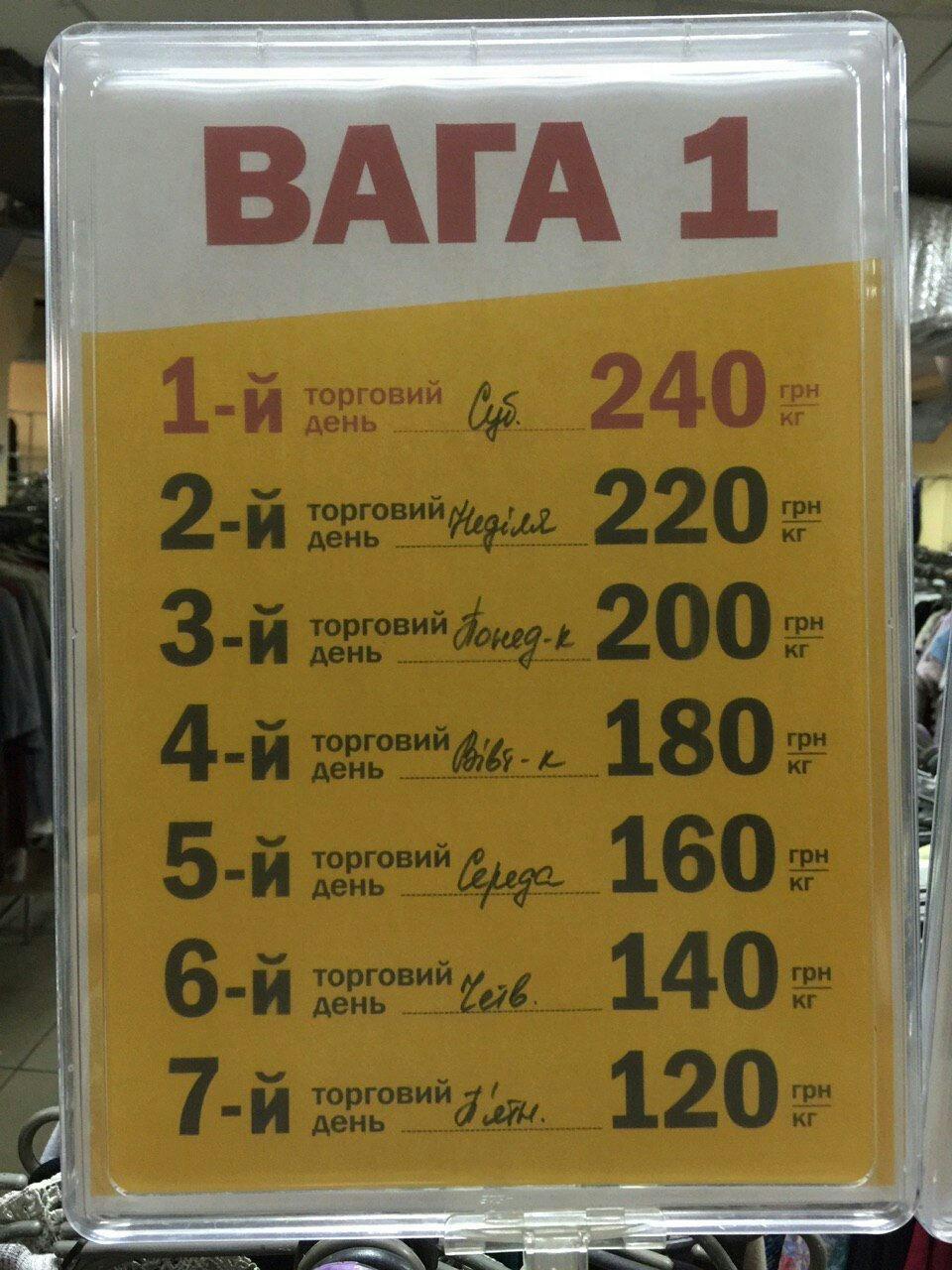 Время секонд хэнд: где найти дешевую брендовую одежду в Северодонецке , фото-4