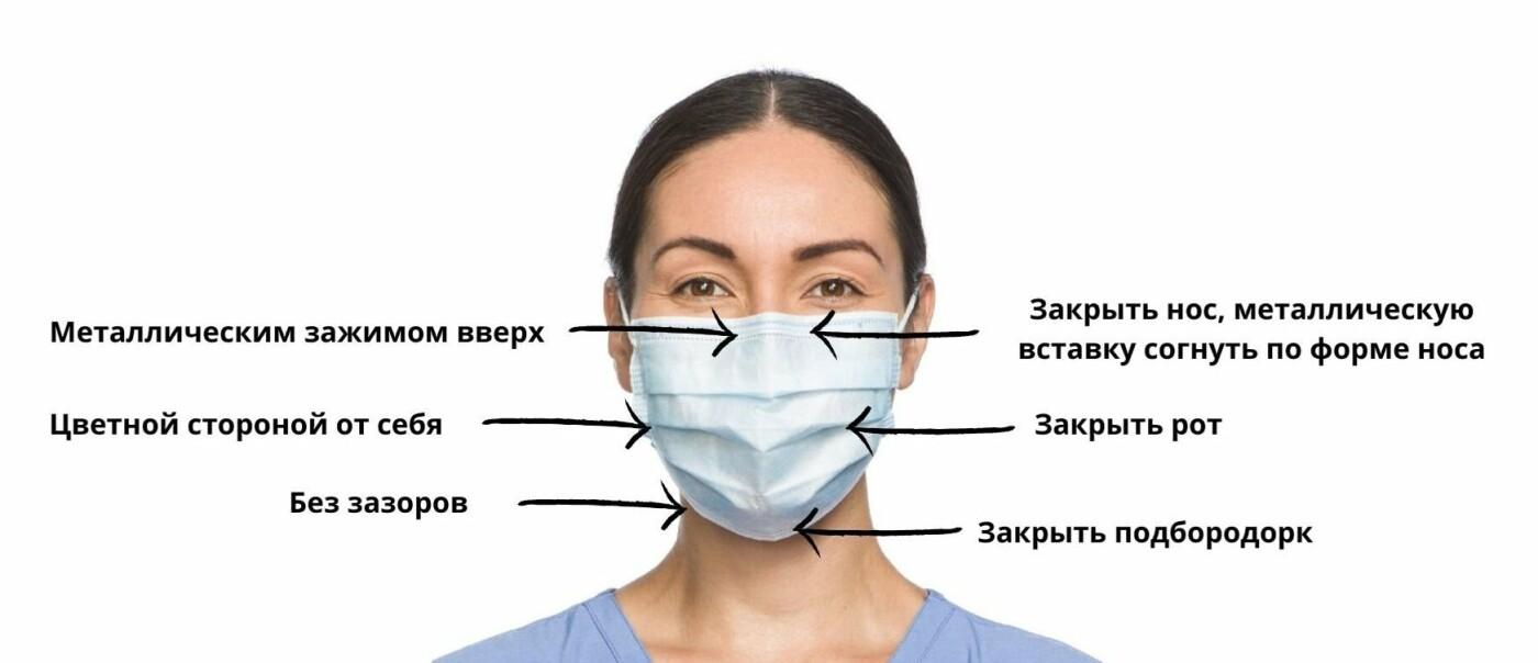 Как правильно носить медицинскую маску и чем грозит неправильное ее ношение , фото-3
