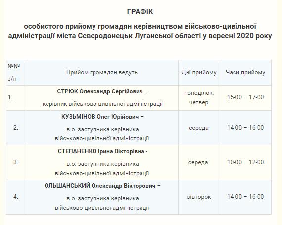 Глава Северодонецкой ВГА будет принимать граждан 4 часа в неделю , фото-1