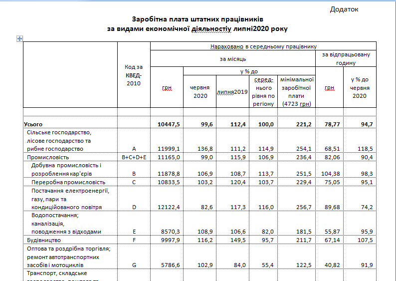 Угрожающая статистика: на Луганщине растет задолженность по зарплатам, фото-16