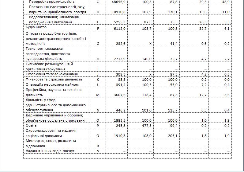Угрожающая статистика: на Луганщине растет задолженность по зарплатам, фото-8