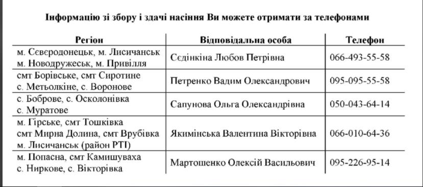 В Луганской области полностью ликвидировали массовые пожары, фото-3