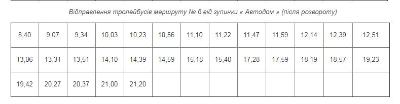 Будь в курсе: в Северодонецке изменился график движения троллейбусов , фото-6