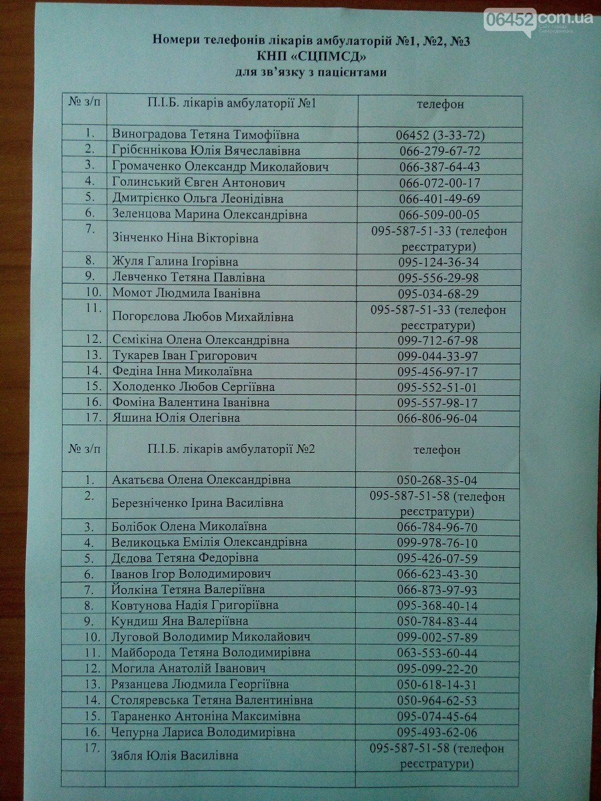 Где в Северодонецке сдать ПЦР-тест на коронавирус и сколько это стоит, фото-4