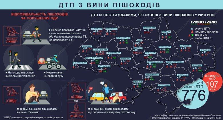 Пешеходов Северодонецка не штрафуют за нарушения ПДД, фото-1