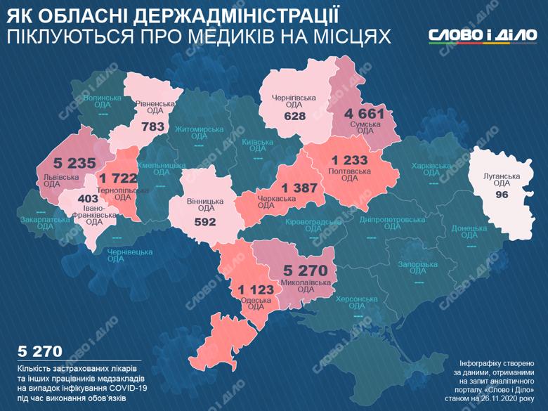 В Луганской области меньше всего застрахованных медиков среди областей Украины, фото-1